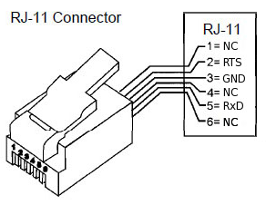 rs232 pinout wiring diagram with Viewtopic on Nl dec Mmj besides Rs 232 422 485 in addition Parallel besides Usb Port Wiring Diagram in addition Serial.